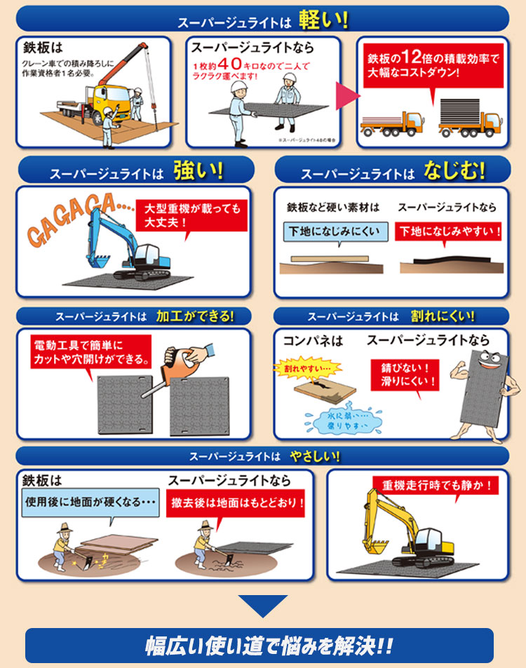 樹脂製敷板 ジュライトシリーズ