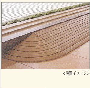 安心スロープ 設置イメージ